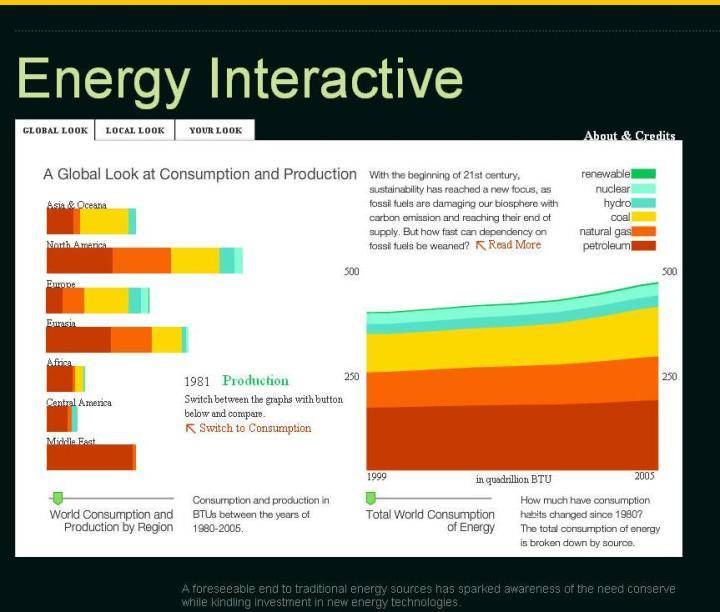 Energey Interactive by Grace Koerber
